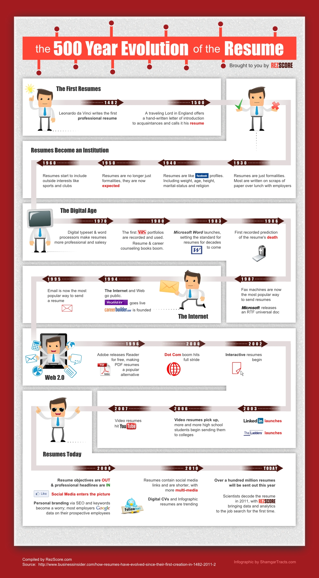 http://rezscore.com/images/upload/RezScore-the-500-year-evolution-of-the-resume.jpg